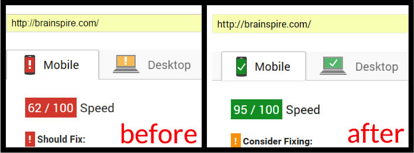 Google PageSpeed Score before and after